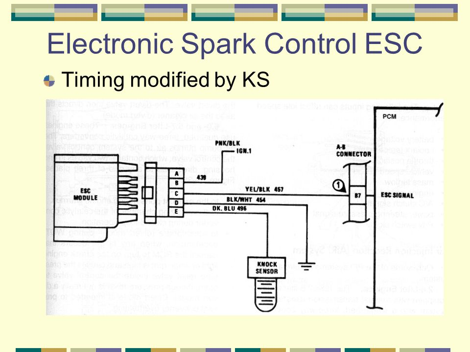 Electronic Spark Control ESC Timing modified by KS
