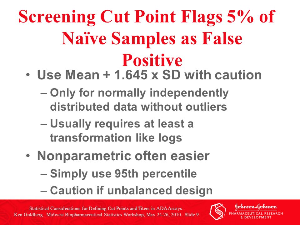 Screening Cut Point Flags 5% of Naïve Samples as False Positive Use Mean + 1.645 x SD with caution –Only for normally independently distributed data w