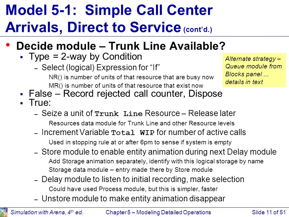 Simulation with Arena, 4 th ed.Chapter 5 – Modeling Detailed OperationsSlide 11 of 51 Model 5-1: Simple Call Center Arrivals, Direct to Service (cont'