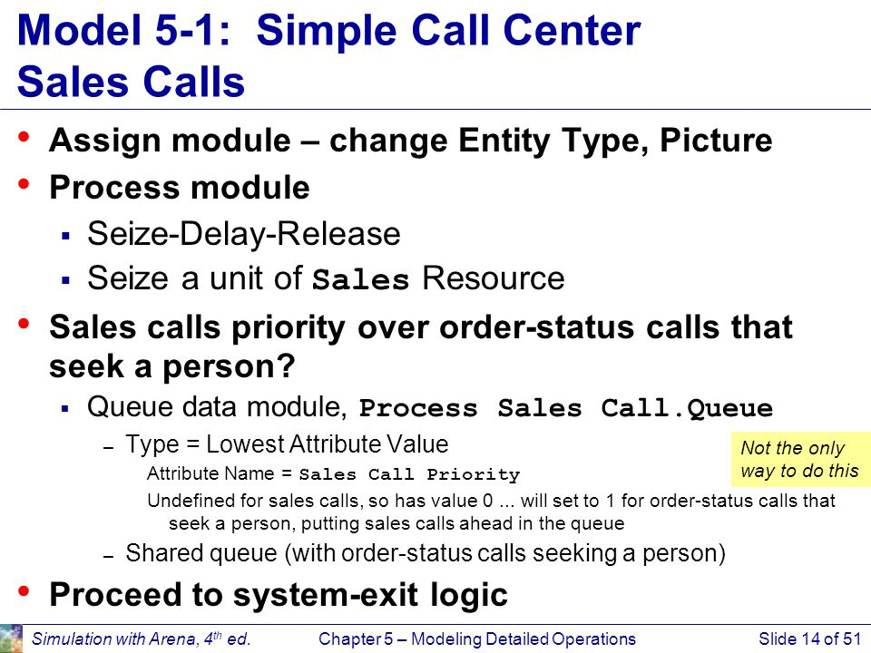 Simulation with Arena, 4 th ed.Chapter 5 – Modeling Detailed OperationsSlide 14 of 51 Model 5-1: Simple Call Center Sales Calls Assign module – change