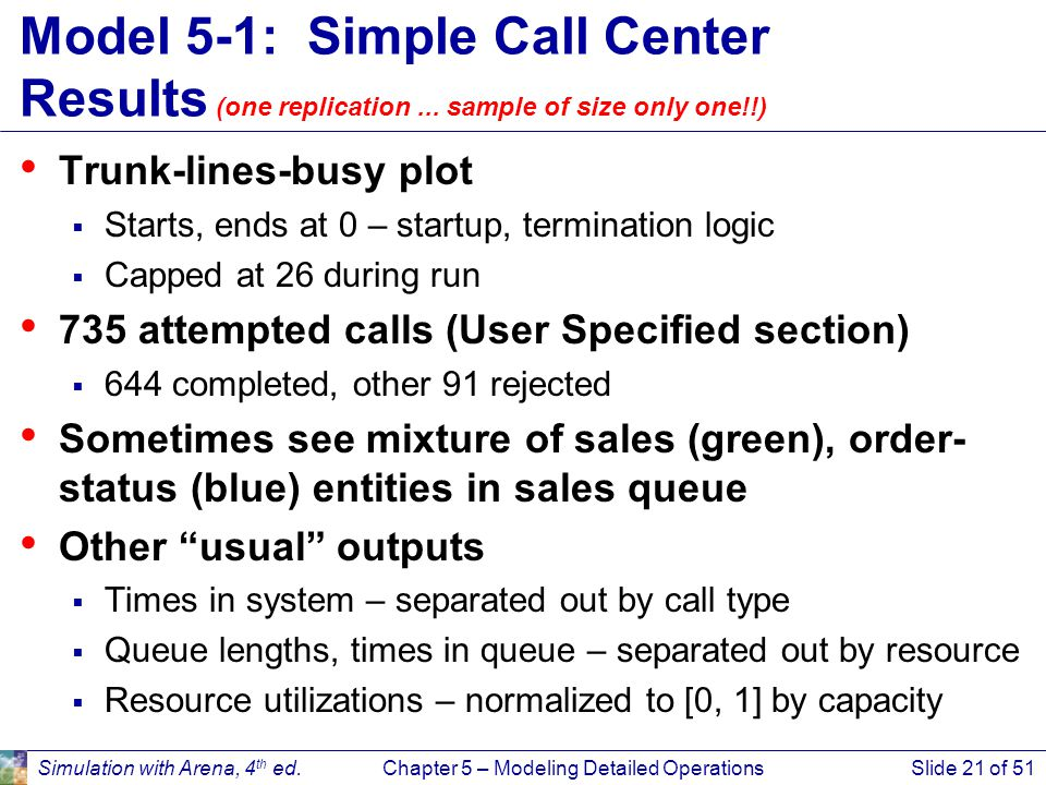 Simulation with Arena, 4 th ed.Chapter 5 – Modeling Detailed OperationsSlide 21 of 51 Model 5-1: Simple Call Center Results (one replication... sample