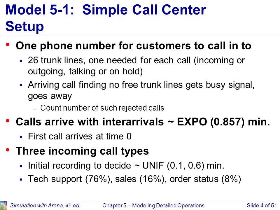 Simulation with Arena, 4 th ed.Chapter 5 – Modeling Detailed OperationsSlide 4 of 51 Model 5-1: Simple Call Center Setup One phone number for customer