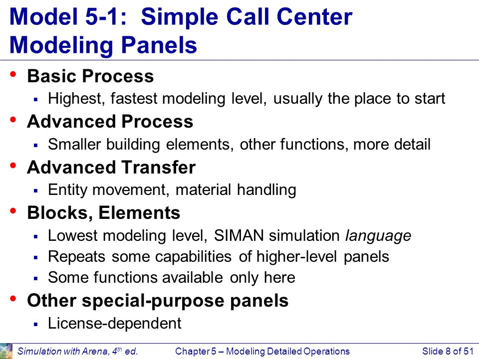 Simulation with Arena, 4 th ed.Chapter 5 – Modeling Detailed OperationsSlide 8 of 51 Model 5-1: Simple Call Center Modeling Panels Basic Process  Hig