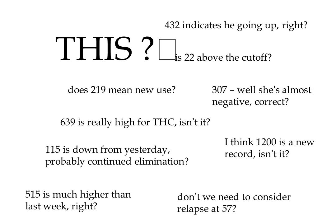 THIS .does 219 mean new use. 639 is really high for THC, isn ' t it.
