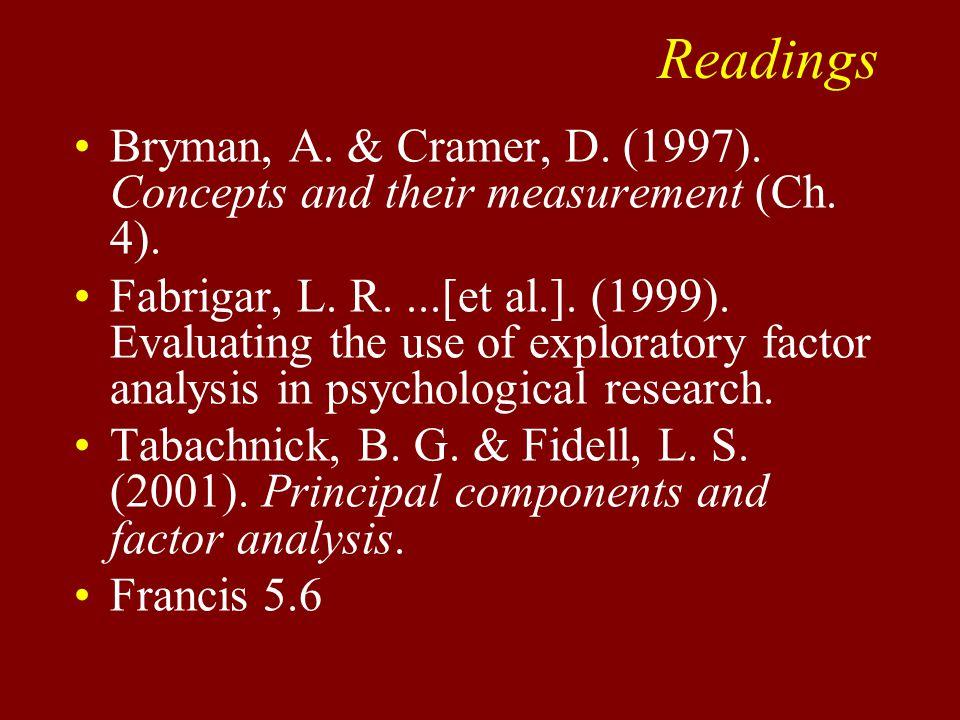 Conceptual Model for Factor Analysis