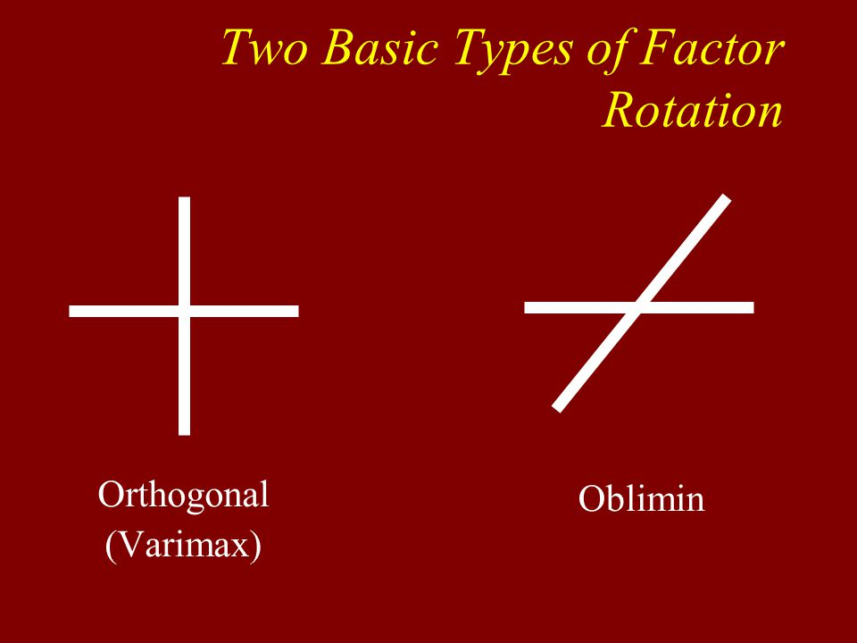Two Basic Types of Factor Rotation Orthogonal (Varimax) Oblimin