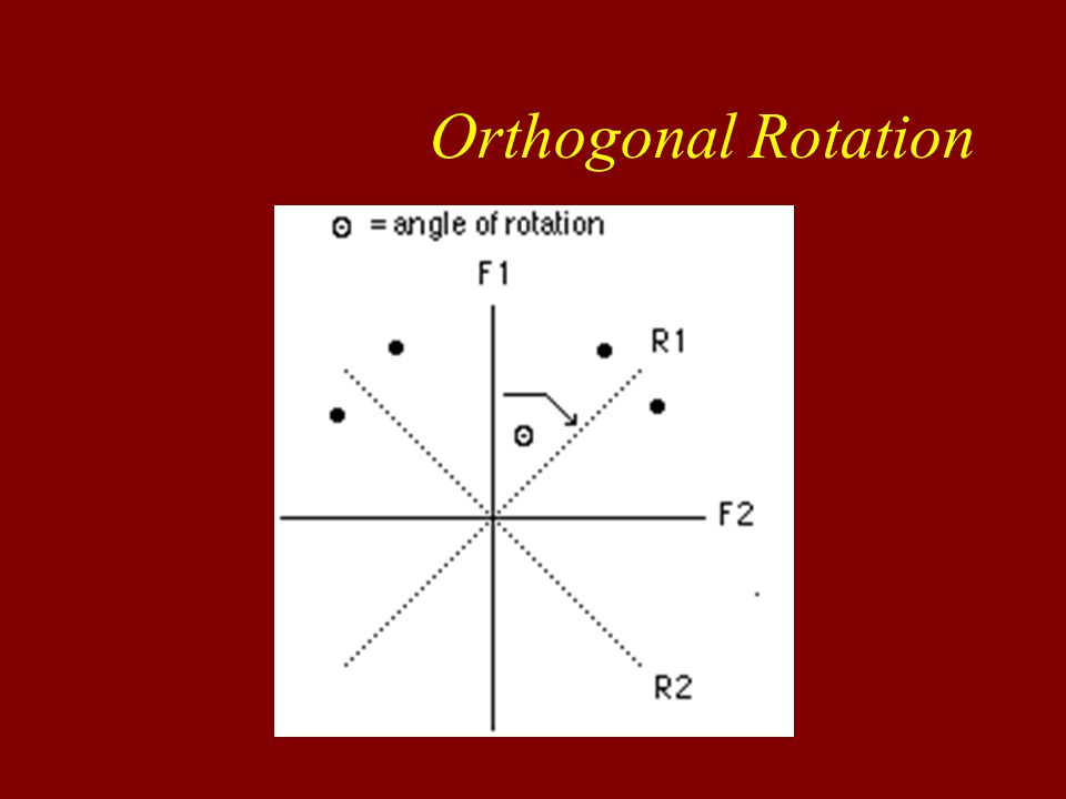 Orthogonal Rotation