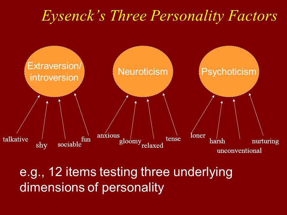 Eysenck's Three Personality Factors Extraversion/ introversion NeuroticismPsychoticism talkative shy sociable fun anxious gloomy relaxed tense unconventional nurturing harsh loner e.g., 12 items testing three underlying dimensions of personality