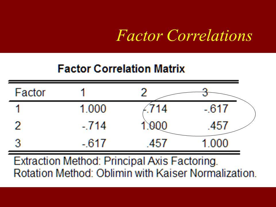 Factor Correlations