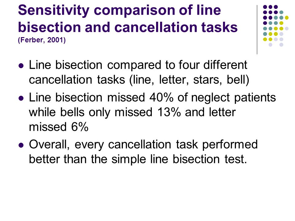 Sensitivity comparison of line bisection and cancellation tasks (Ferber, 2001) Line bisection compared to four different cancellation tasks (line, letter, stars, bell) Line bisection missed 40% of neglect patients while bells only missed 13% and letter missed 6% Overall, every cancellation task performed better than the simple line bisection test.