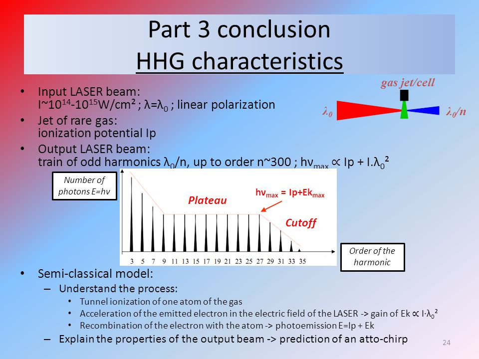 Part 3 conclusion HHG characteristics Input LASER beam: I~10 14 -10 15 W/cm² ; λ=λ 0 ; linear polarization Jet of rare gas: ionization potential Ip Output LASER beam: train of odd harmonics λ 0 /n, up to order n~300 ; hν max ∝ Ip + I.λ 0 ² Semi-classical model: – Understand the process: Tunnel ionization of one atom of the gas Acceleration of the emitted electron in the electric field of the LASER -> gain of Ek ∝ I∙λ 0 ² Recombination of the electron with the atom -> photoemission E=Ip + Ek – Explain the properties of the output beam -> prediction of an atto-chirp gas jet/cell λ0λ0 λ 0 /n Number of photons E=hν Order of the harmonic Plateau Cutoff hν max = Ip+Ek max 24