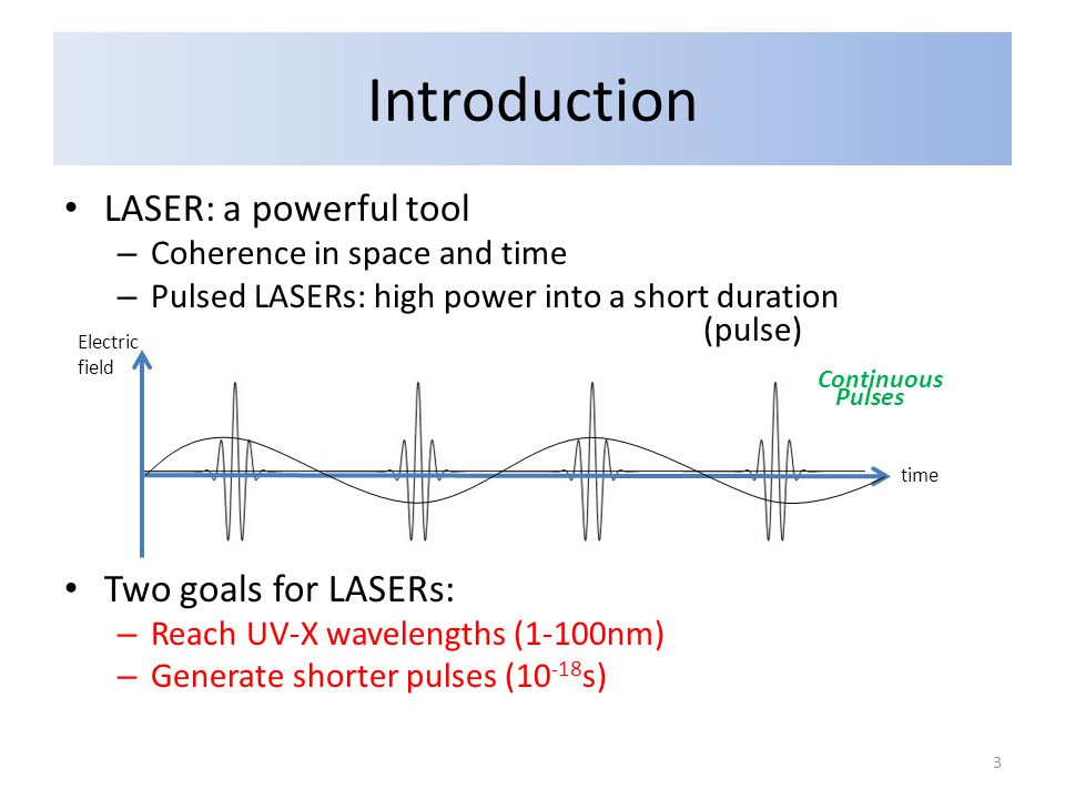 Introduction LASER: a powerful tool – Coherence in space and time – Pulsed LASERs: high power into a short duration (pulse) Two goals for LASERs: – Reach UV-X wavelengths (1-100nm) – Generate shorter pulses (10 -18 s) Electric field time Continuous Pulses 3