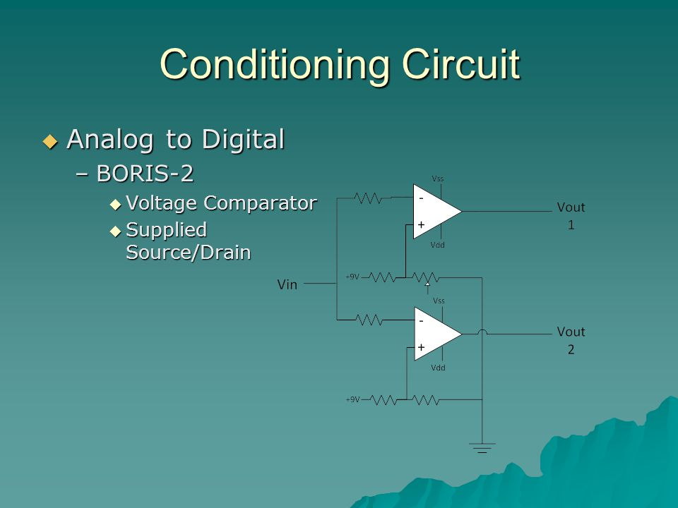 Conditioning Circuit  Analog to Digital –BORIS-2  Voltage Comparator  Supplied Source/Drain