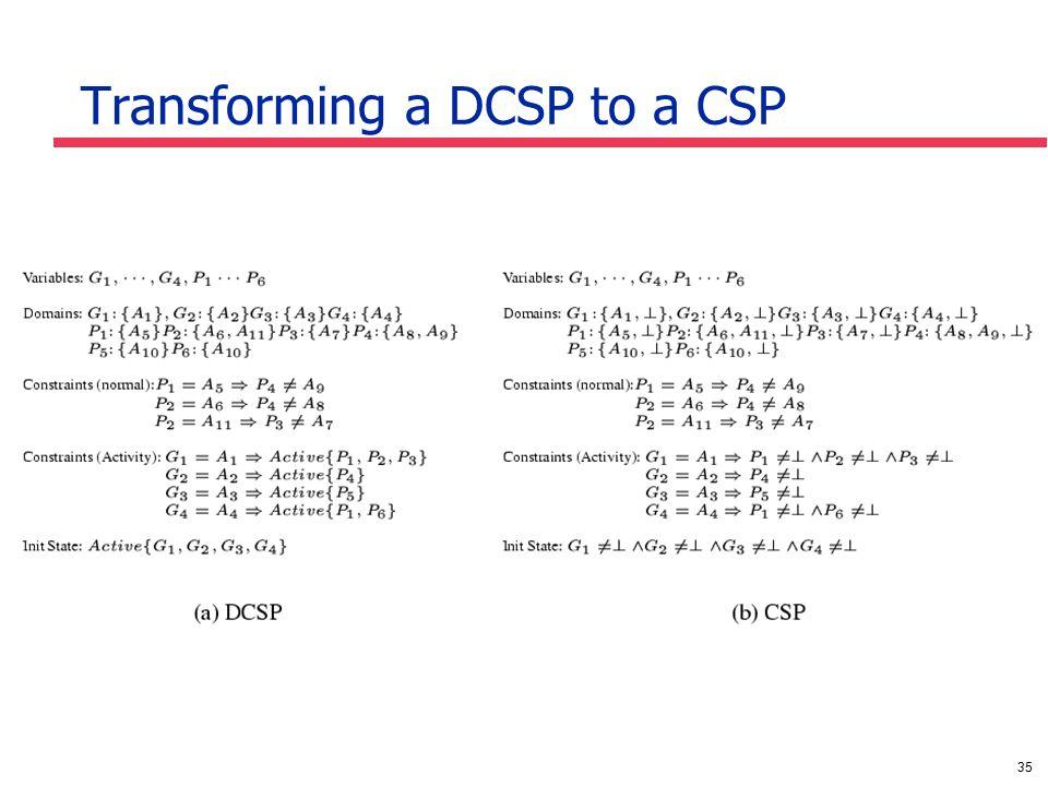 35 Transforming a DCSP to a CSP
