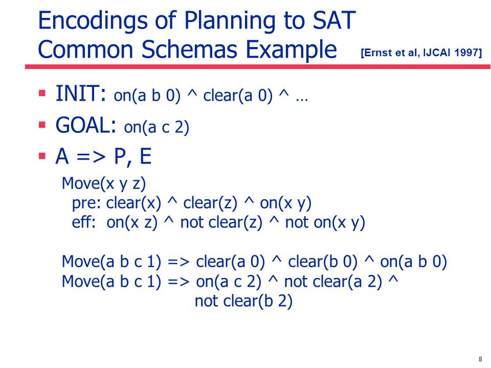 8 Encodings of Planning to SAT Common Schemas Example  INIT: on(a b 0) ^ clear(a 0) ^ …  GOAL: on(a c 2)  A => P, E Move(x y z) pre: clear(x) ^ clear(z) ^ on(x y) eff: on(x z) ^ not clear(z) ^ not on(x y) Move(a b c 1) => clear(a 0) ^ clear(b 0) ^ on(a b 0) Move(a b c 1) => on(a c 2) ^ not clear(a 2) ^ not clear(b 2) [Ernst et al, IJCAI 1997]