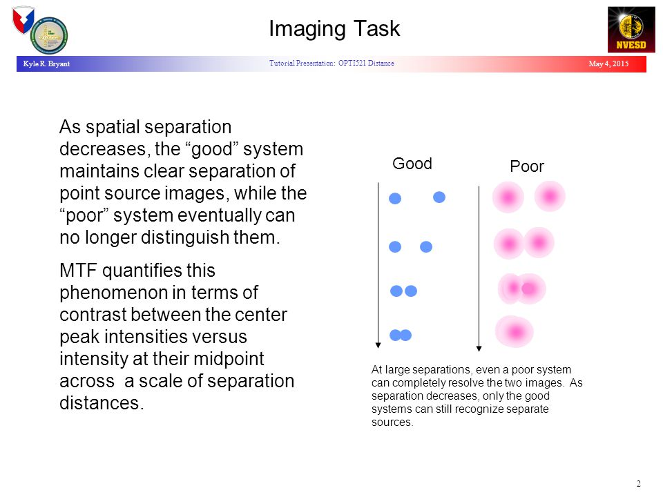 """May 4, 2015Kyle R. Bryant Tutorial Presentation: OPTI521 Distance 2 Imaging Task As spatial separation decreases, the """"good"""" system maintains clear se"""