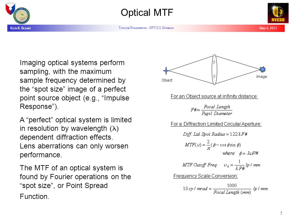 May 4, 2015Kyle R. Bryant Tutorial Presentation: OPTI521 Distance 5 Optical MTF Imaging optical systems perform sampling, with the maximum sample freq
