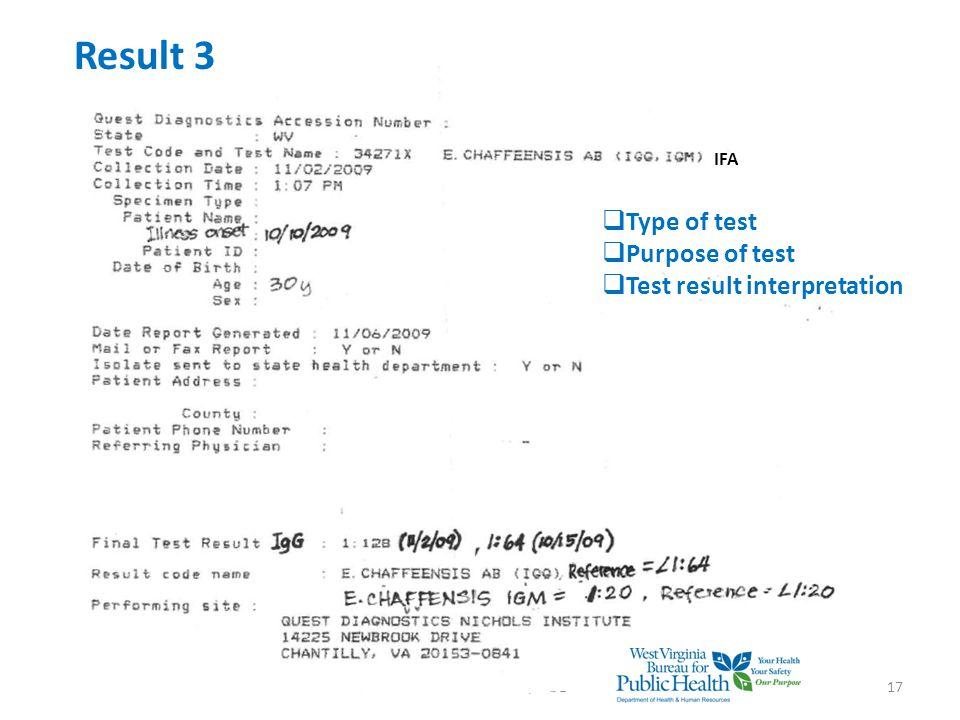 WVDHHR/BPH/OEPS/DIDE17 Result 3  Type of test  Purpose of test  Test result interpretation IFA