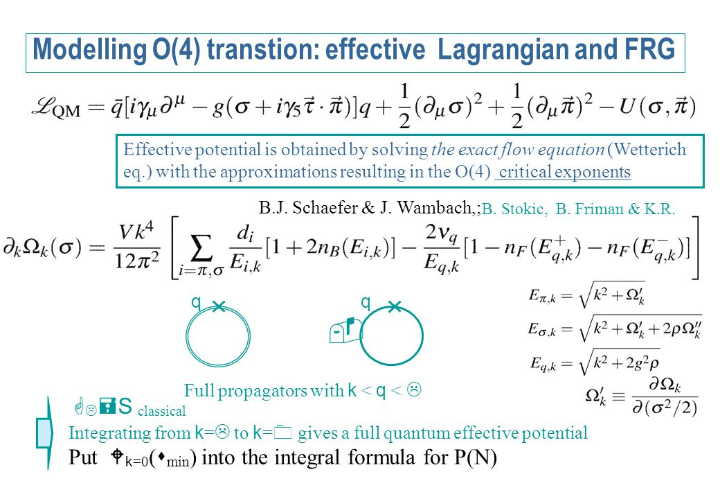 Modelling O(4) transtion: effective Lagrangian and FRG Effective potential is obtained by solving the exact flow equation (Wetterich eq.) with the app