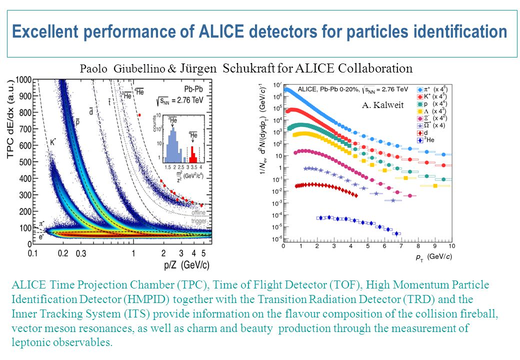 Conclusions: there is thermalization in heavy ion collisions at the LHC and the charge fluctuations and correlations are saturated at the chiral crossover temperature From a direct comparison of ALICE data to LQCD:
