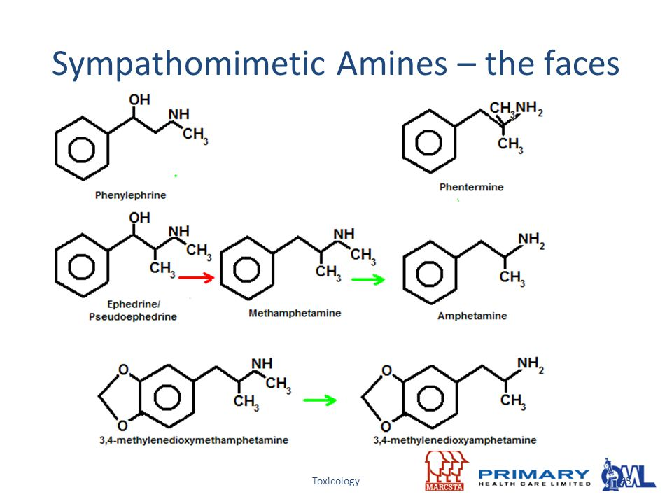 Toxicology Sympathomimetic Amines – the faces 35
