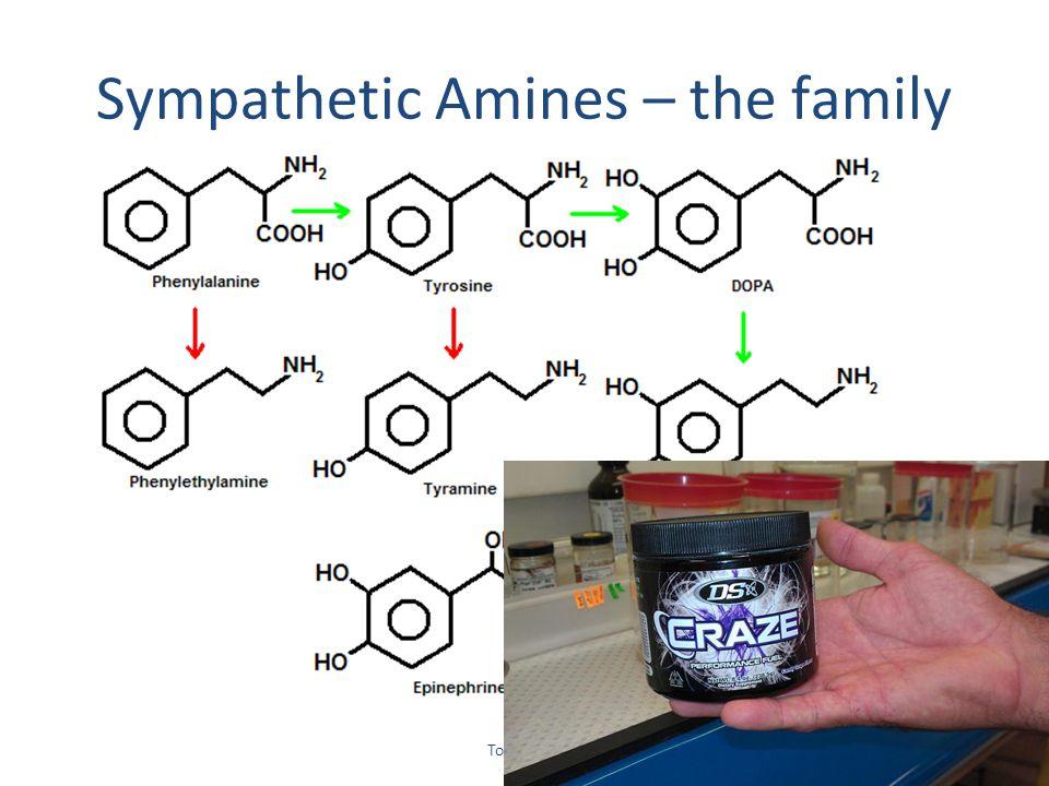 Toxicology Sympathetic Amines – the family 37