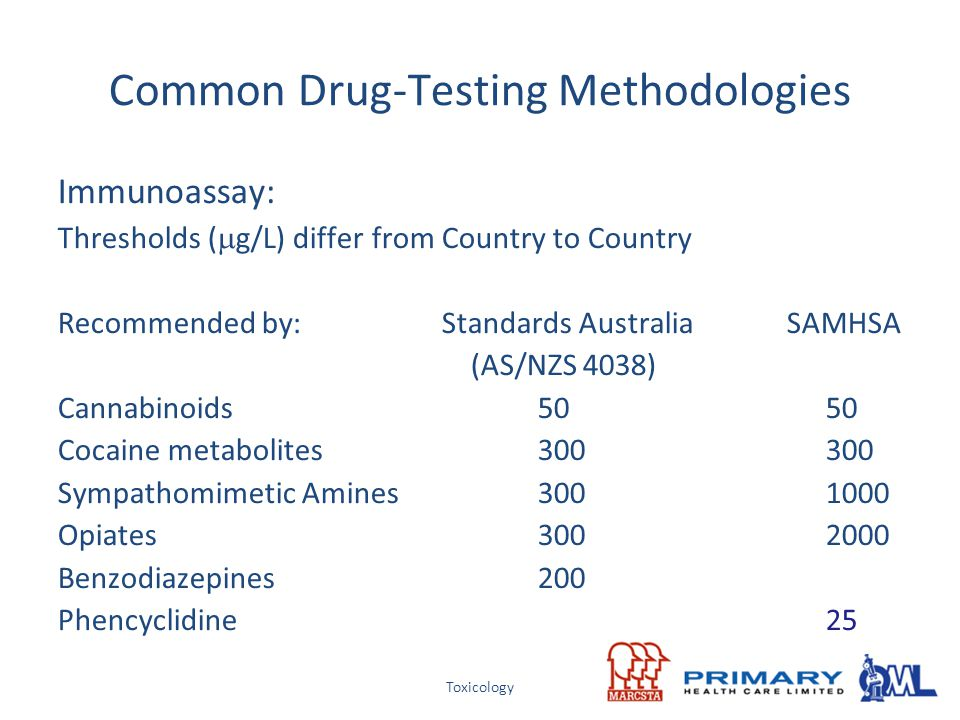Toxicology Immunoassay: Thresholds (  g/L) differ from Country to Country Recommended by: Standards Australia SAMHSA (AS/NZS 4038) Cannabinoids5050 C