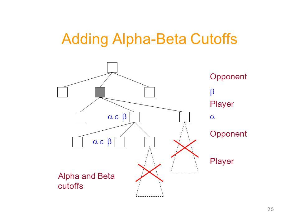 20 Adding Alpha-Beta Cutoffs Opponent Player Alpha and Beta cutoffs Opponent Player   