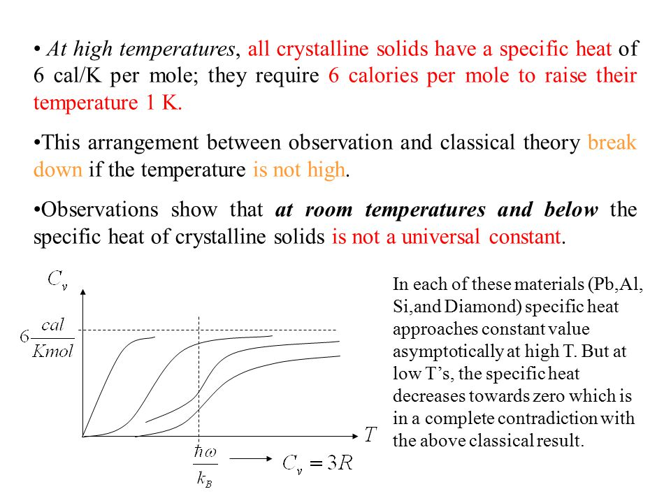 At high temperatures, all crystalline solids have a specific heat of 6 cal/K per mole; they require 6 calories per mole to raise their temperature 1 K