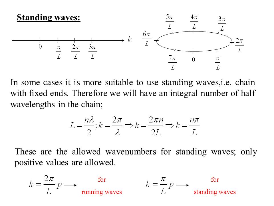 In some cases it is more suitable to use standing waves,i.e. chain with fixed ends. Therefore we will have an integral number of half wavelengths in t