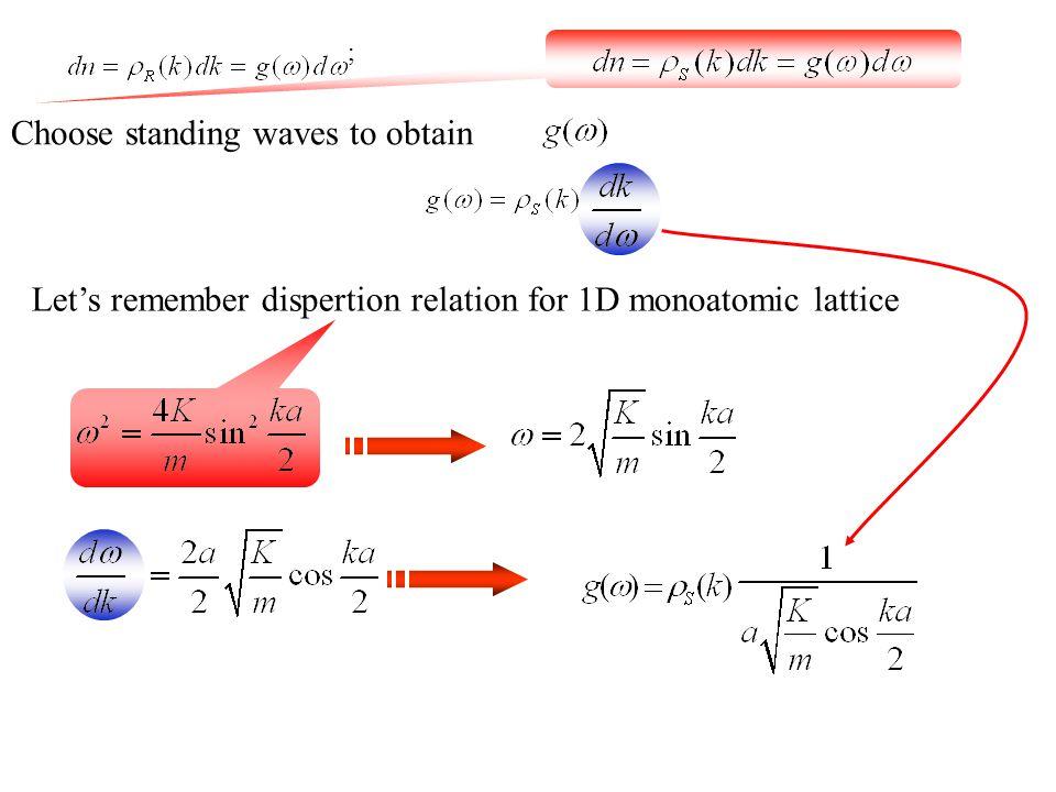 Choose standing waves to obtain Let's remember dispertion relation for 1D monoatomic lattice ;