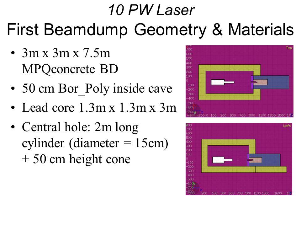 10 PW Laser First Beamdump Geometry & Materials 3m x 3m x 7.5m MPQconcrete BD 50 cm Bor_Poly inside cave Lead core 1.3m x 1.3m x 3m Central hole: 2m long cylinder (diameter = 15cm) + 50 cm height cone