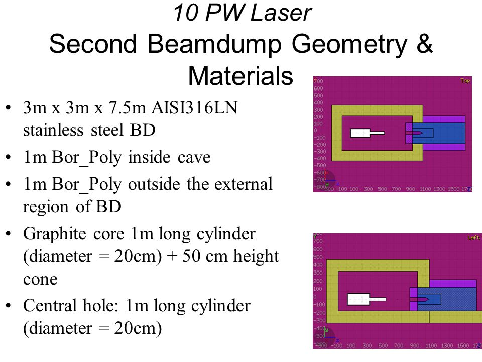 10 PW Laser Second Beamdump Geometry & Materials 3m x 3m x 7.5m AISI316LN stainless steel BD 1m Bor_Poly inside cave 1m Bor_Poly outside the external region of BD Graphite core 1m long cylinder (diameter = 20cm) + 50 cm height cone Central hole: 1m long cylinder (diameter = 20cm)