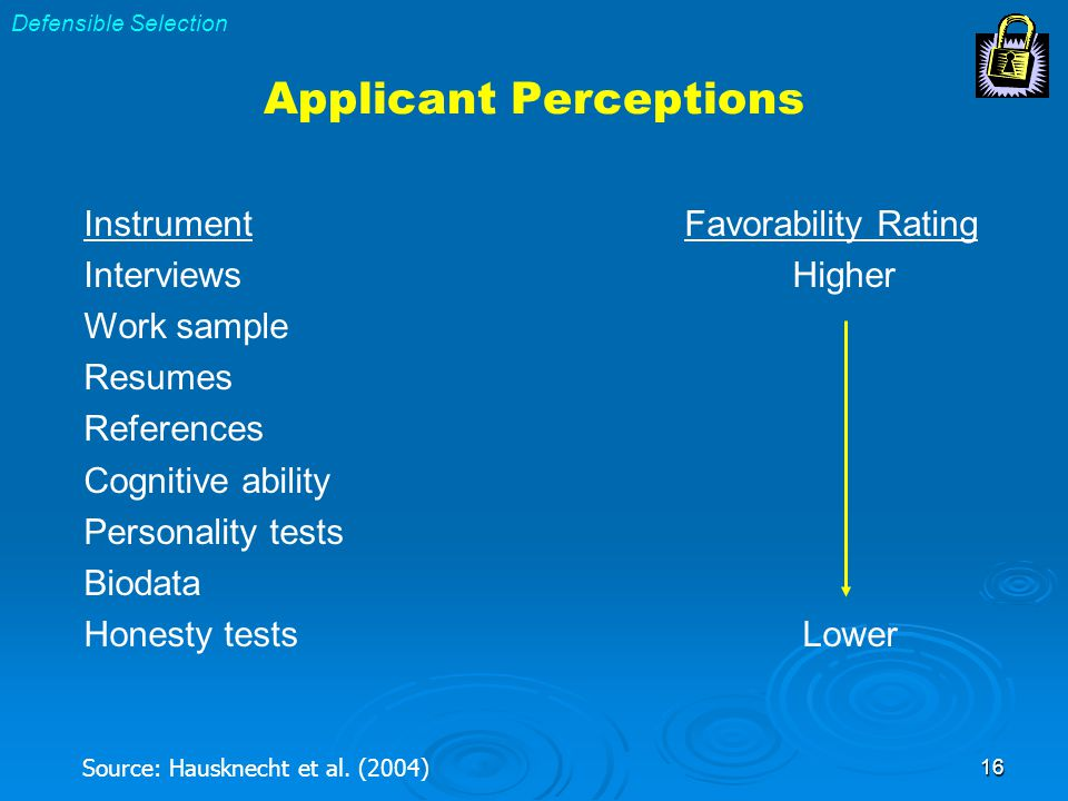 16 Applicant Perceptions InstrumentFavorability Rating InterviewsHigher Work sample Resumes References Cognitive ability Personality tests Biodata Honesty tests Lower Source: Hausknecht et al.