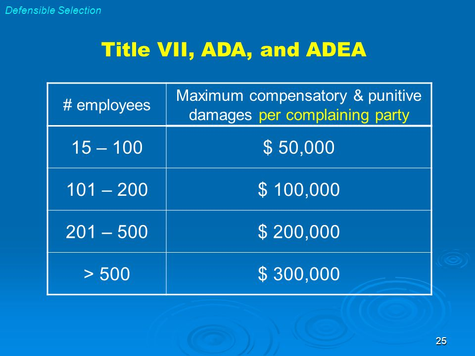25 # employees Maximum compensatory & punitive damages per complaining party 15 – 100$ 50,000 101 – 200$ 100,000 201 – 500$ 200,000 > 500$ 300,000 Title VII, ADA, and ADEA Defensible Selection