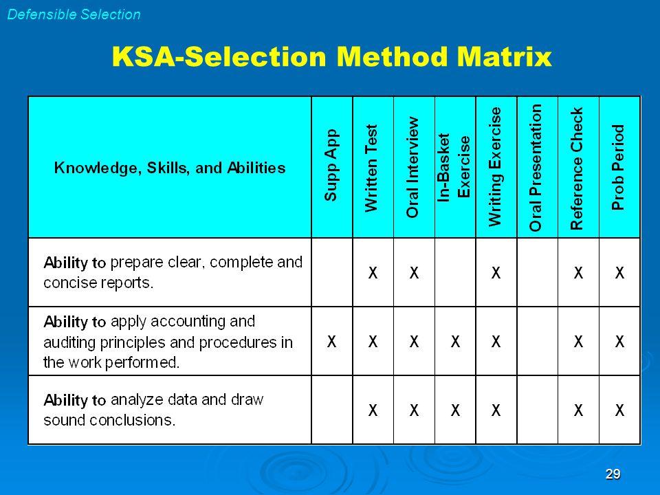 29 Defensible Selection KSA-Selection Method Matrix