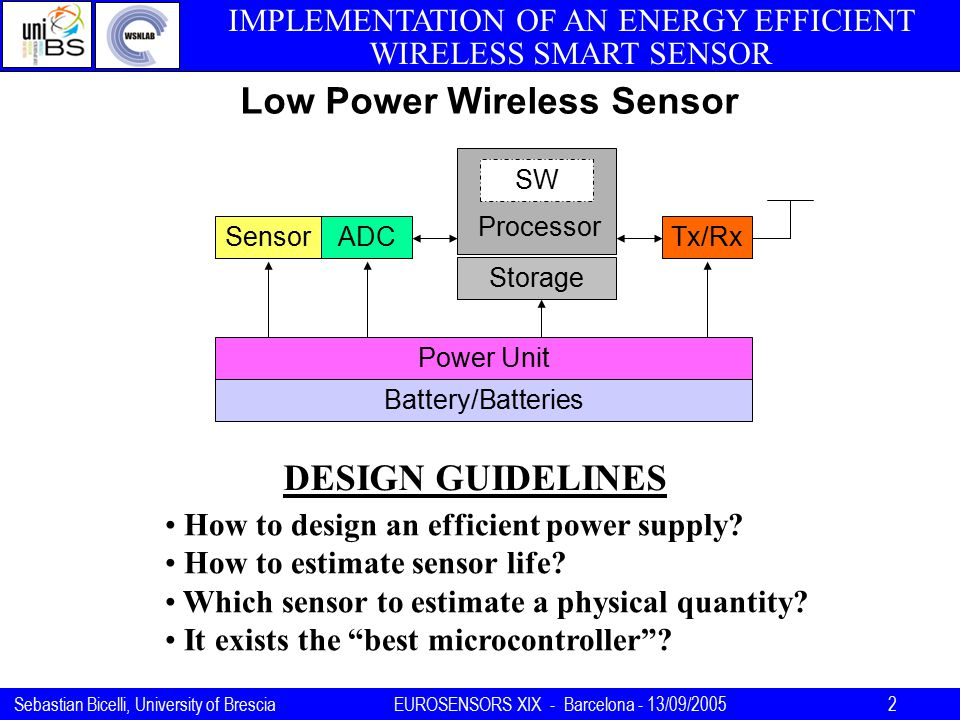 IMPLEMENTATION OF AN ENERGY EFFICIENT WIRELESS SMART SENSOR Sebastian Bicelli, University of BresciaEUROSENSORS XIX - Barcelona - 13/09/2005 2 Low Pow