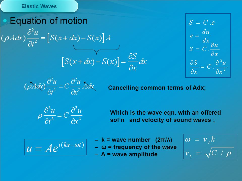 Equation of motion Cancelling common terms of Adx; Which is the wave eqn. with an offered sol'n and velocity of sound waves ; – k = wave number (2π/λ)