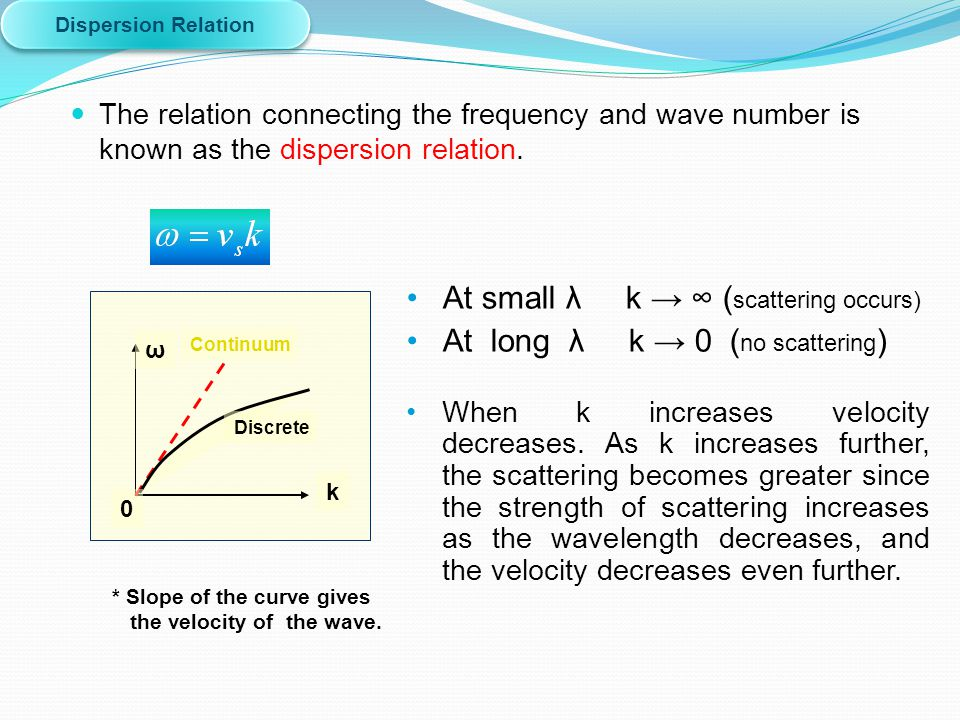The relation connecting the frequency and wave number is known as the dispersion relation. k ω Continuum Discrete 0 * Slope of the curve gives the vel