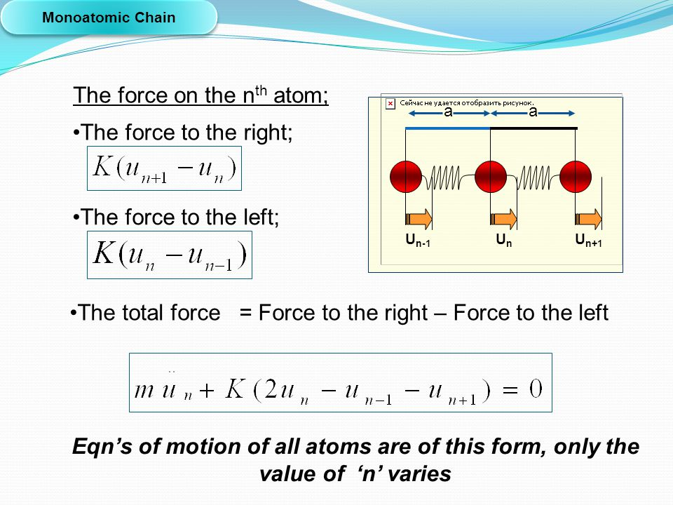 The force on the n th atom; The force to the right; The force to the left; The total force = Force to the right – Force to the left Monoatomic Chain a