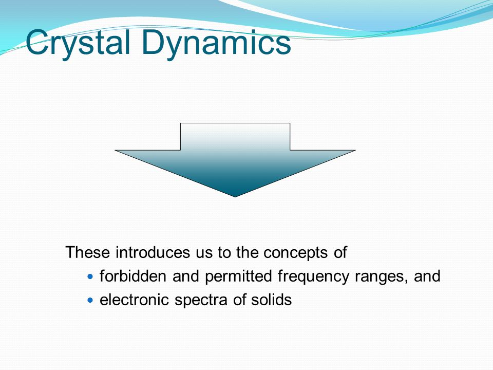 Crystal Dynamics In previous chapters we have assumed that the atoms were at rest at their equilibrium position.