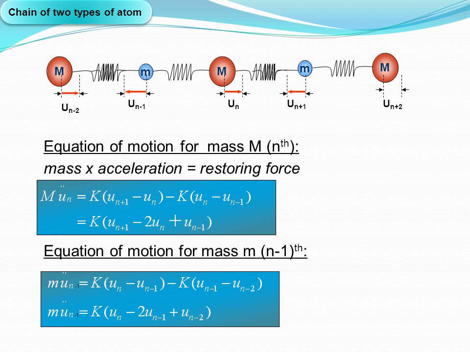 Chain of two types of atom M m M m M U n-2 U n-1 U n U n+1 U n+2 Equation of motion for mass M (n th ): mass x acceleration = restoring force Equation