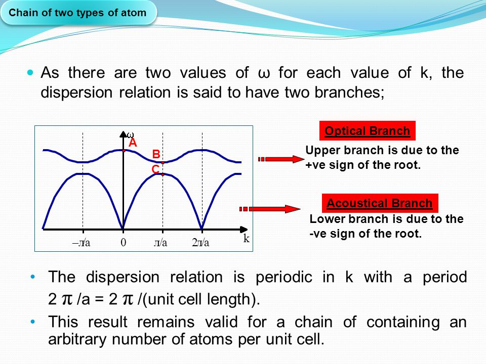 As there are two values of ω for each value of k, the dispersion relation is said to have two branches; Chain of two types of atom Upper branch is due