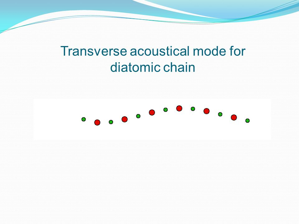 Transverse acoustical mode for diatomic chain