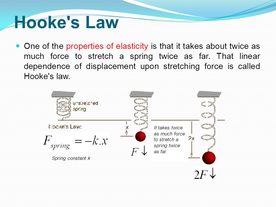 Assume waves with a spread of k of ; so this wavepacket will be localized within 10 unit cells.