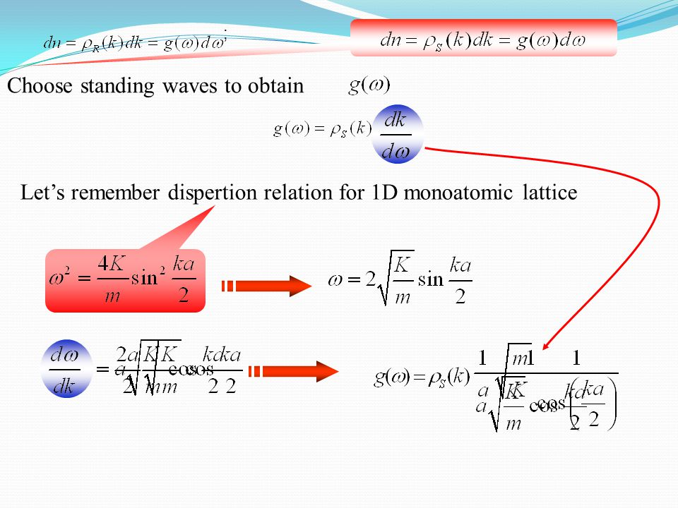 Choose standing waves to obtain Let's remember dispertion relation for 1D monoatomic lattice ;