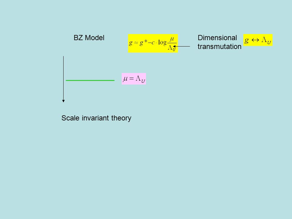 BZ ModelDimensional transmutation Scale invariant theory