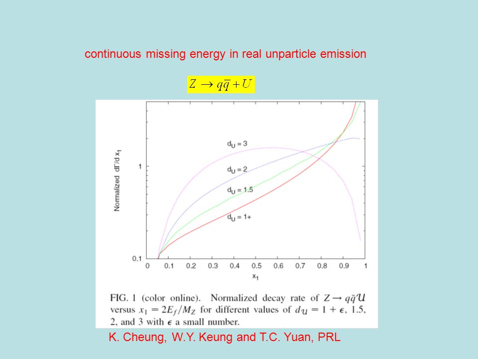 continuous missing energy in real unparticle emission K. Cheung, W.Y. Keung and T.C. Yuan, PRL