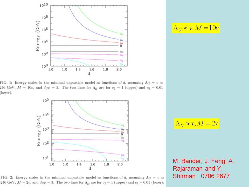 M. Bander, J. Feng, A. Rajaraman and Y. Shirman 0706.2677