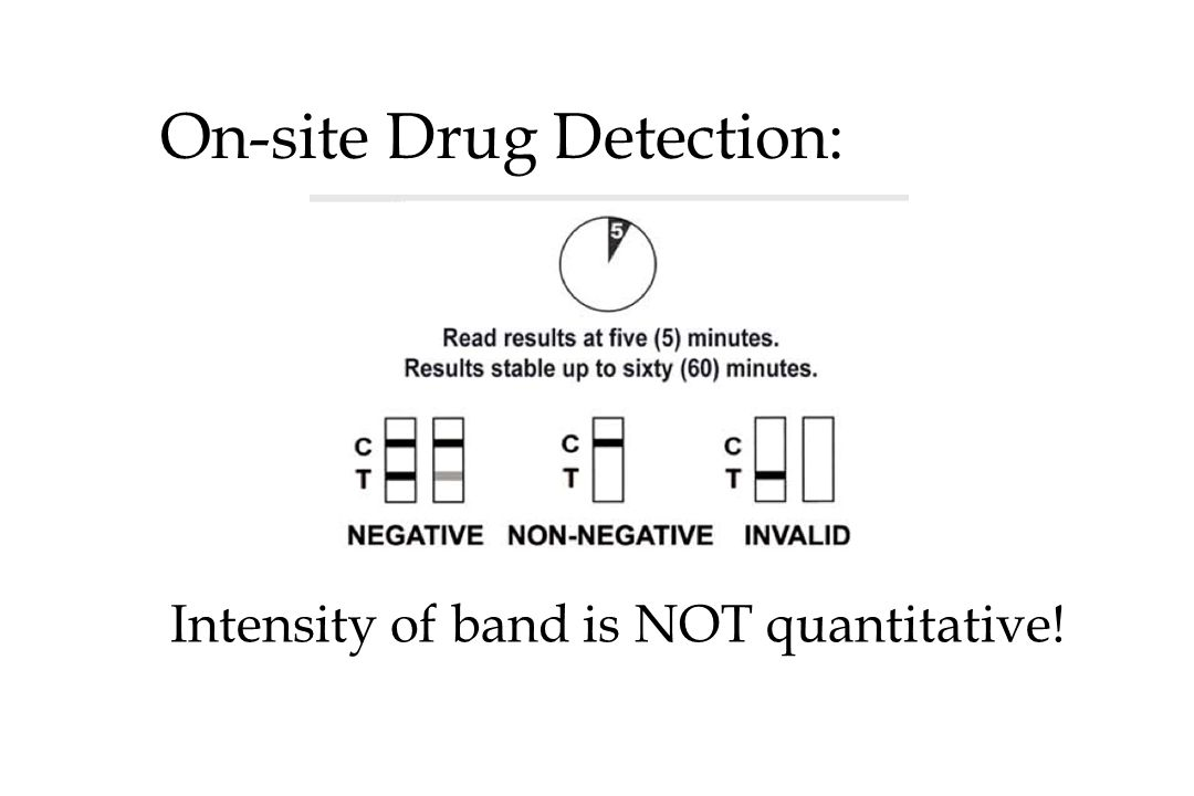 On-site Drug Detection: Intensity of band is NOT quantitative!